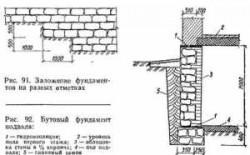 Достройка и усиление фундаментов