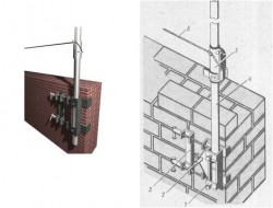 Кирпичная кладка в один кирпич: технология